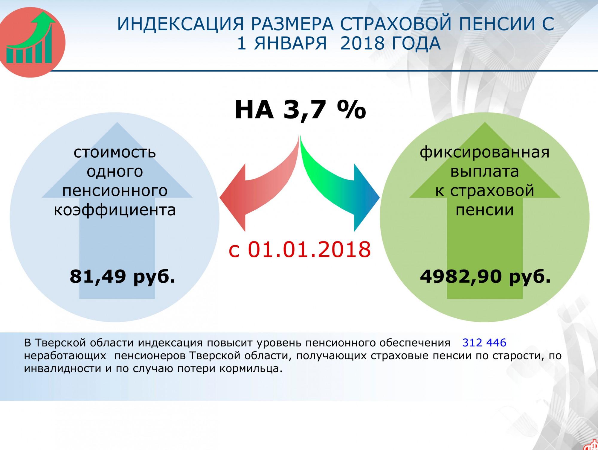 Какая пенсия в МЧС в 2018 году