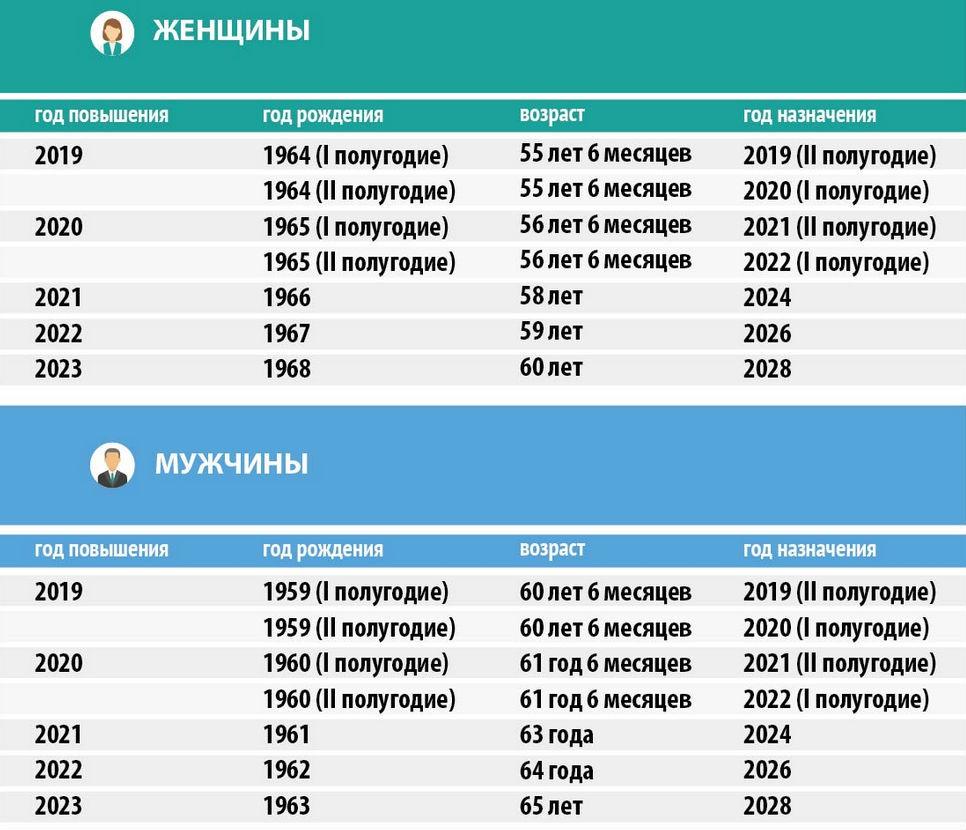 Любовный гороскоп на сентябрь 2019  GODvGODU.ru
