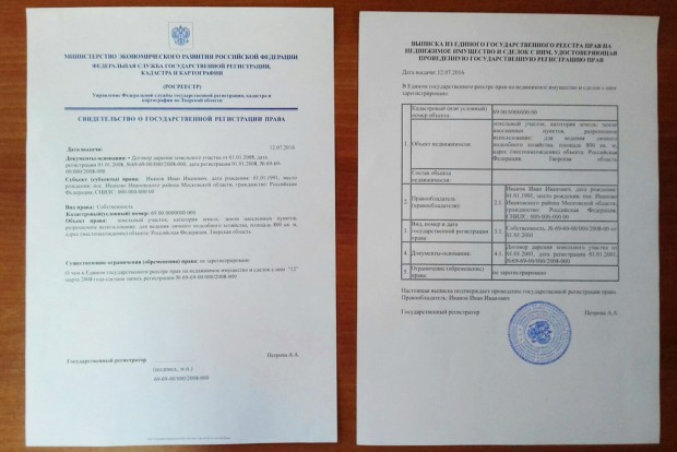 Перечень документов на патент иностранному гражданину в 2020 году