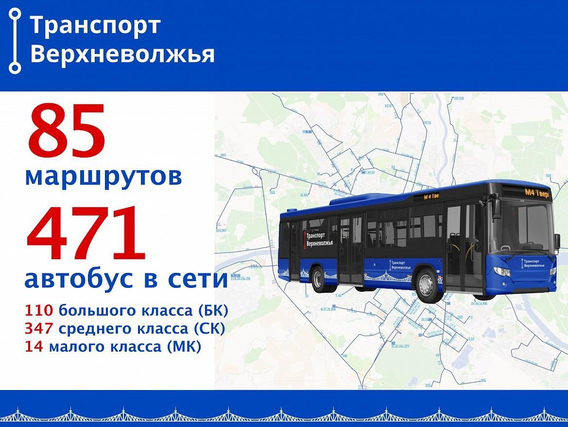 Проезд маршрутка 25 инвал 2 группы